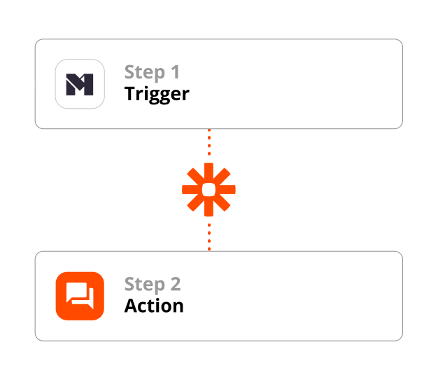 trigger-action_copy.png